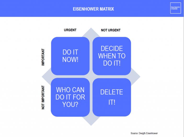 EisenhowerMatrix
