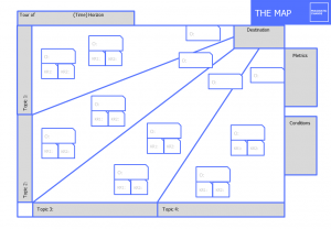 The Map helps you to write down your personal OKRs in a structured way