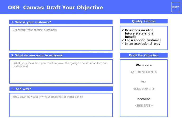Canvas: Write good objectives